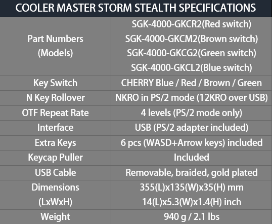 Cooler Master Storm Stealth Cherry MX Blue Mechanical Keyboard specifications