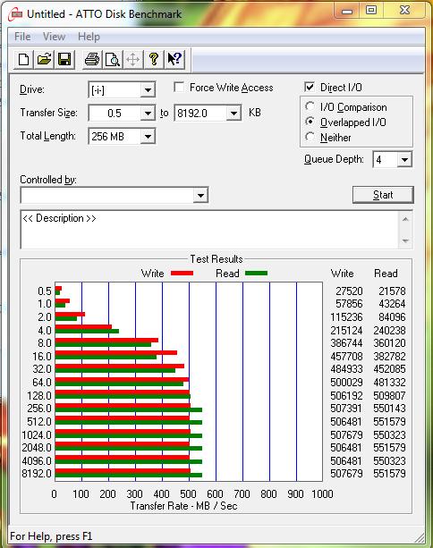 Toshiba THNSN mSATA 256GB SSD ATTO
