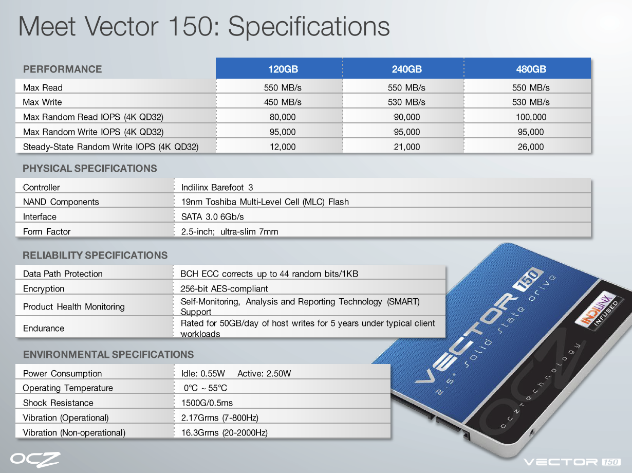 OCZ Vector 150 Features