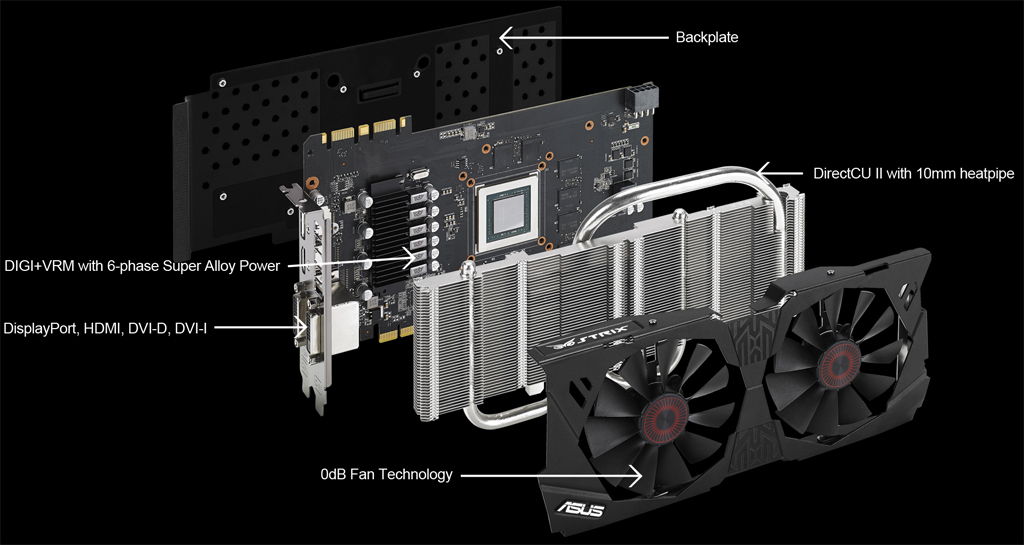 ASUS Strix GTX 970 Cooling Technolgy