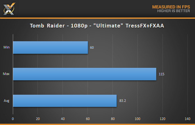 gigabyte-x99-ud3p_tombraider