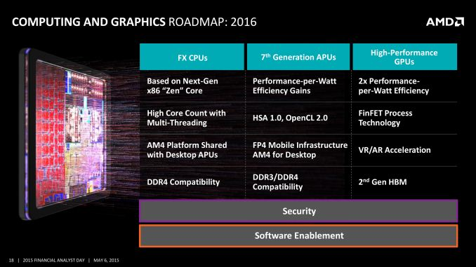 AMD-Official-Graphics-Compute-Roadmap