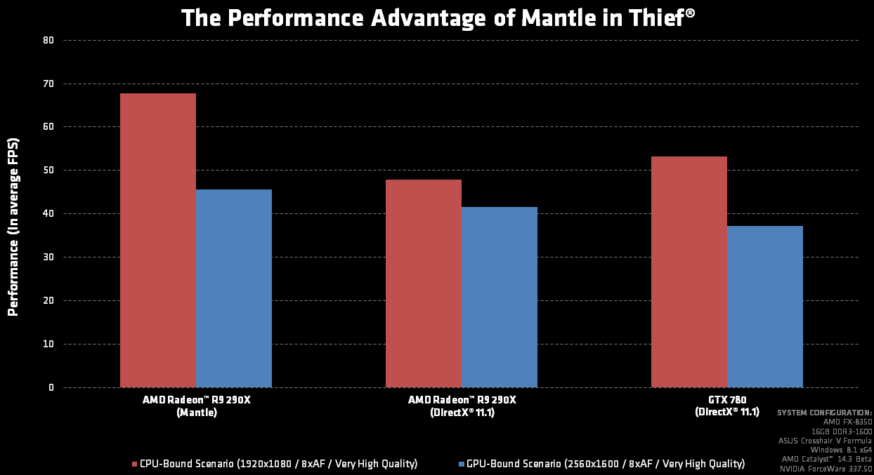 mantle_in_thief