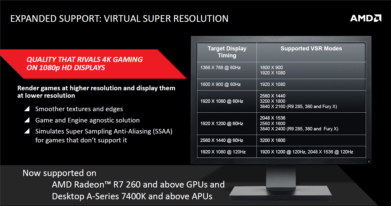 AMD-Catalyst-15.7-VSR