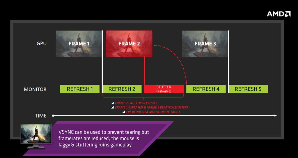 AMD-FreeSync-Slide1