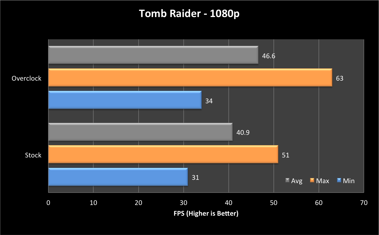 TombRaider - 1080