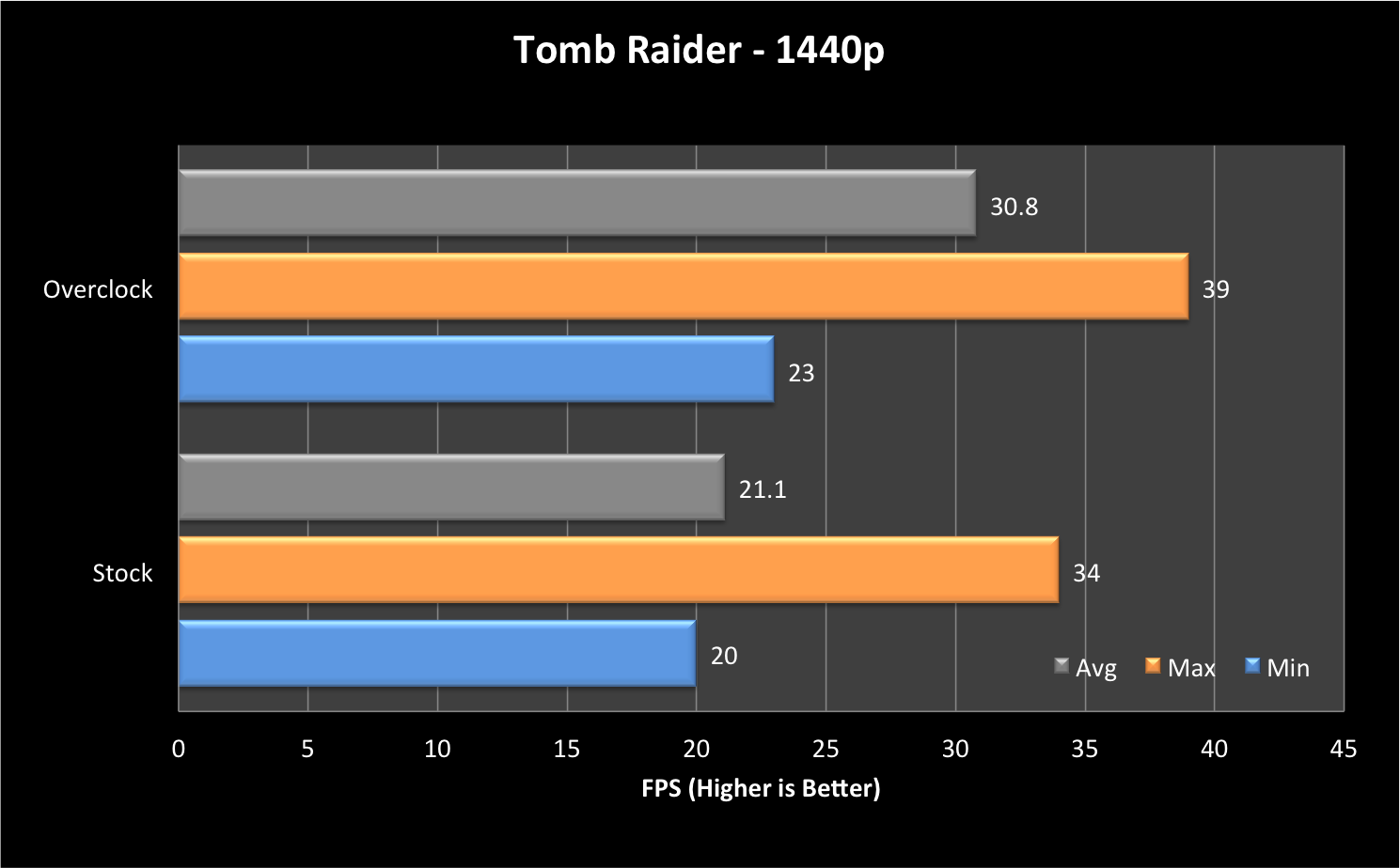 TombRaider - 1440